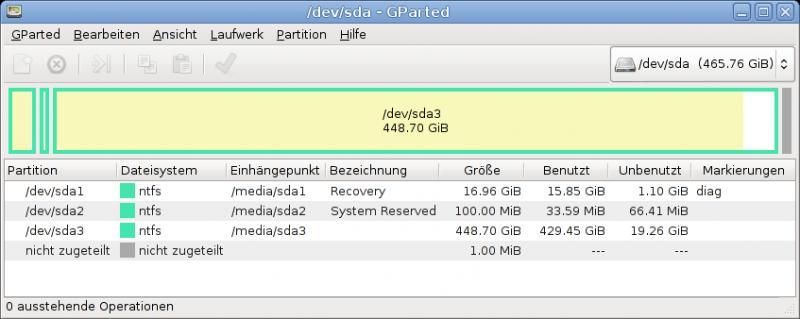 Startversuch von Windows 7 führt zu Bluescreen (nach Updates)